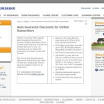 GMAC Auto Insurance